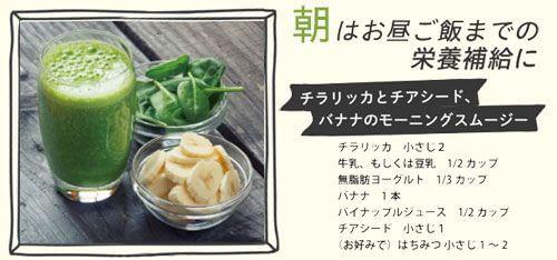 モーニングスムージーのレシピ