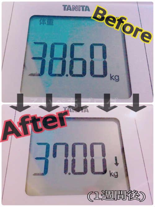 体重計のビフォーアフター