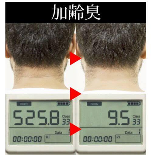 加齢臭の計測結果