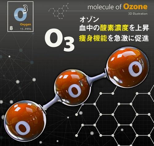 オゾンのイメージ