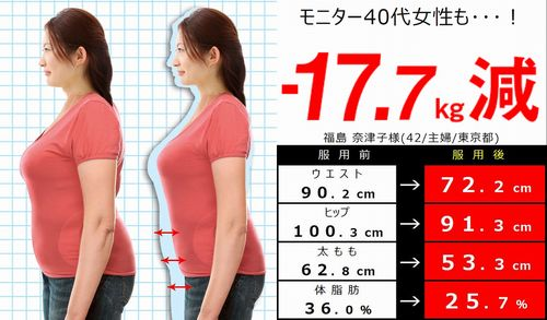 40代女性ダイエットビフォーアフター画像